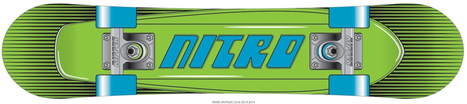 Nitro Ripper