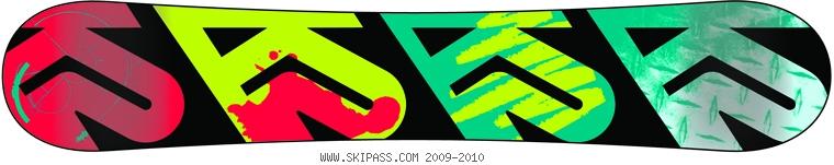 K2 Gyrator