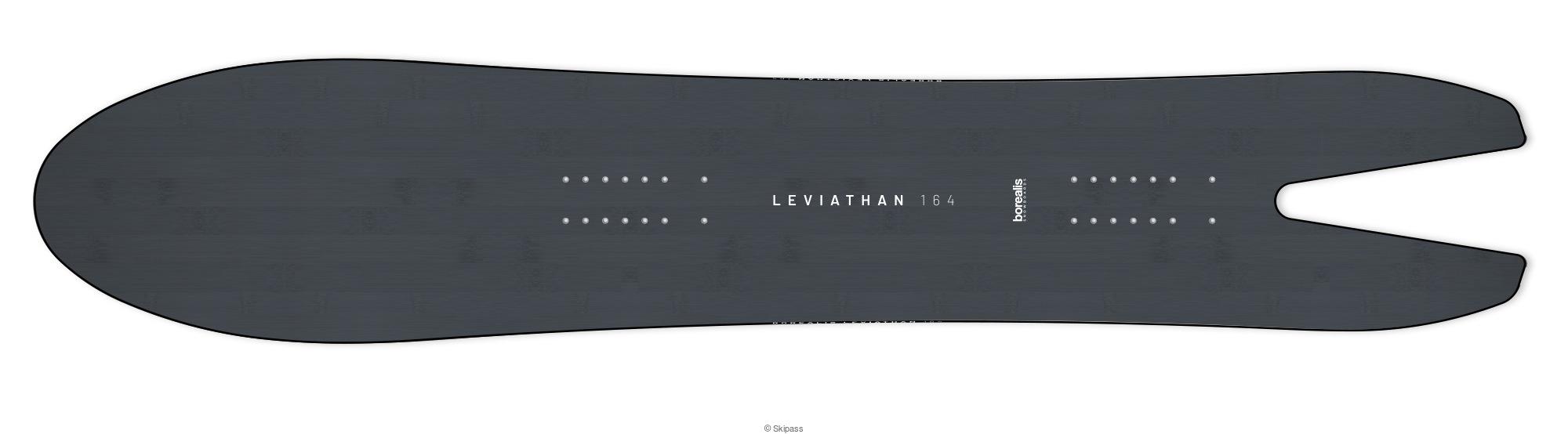 Borealis LEVIATHAN