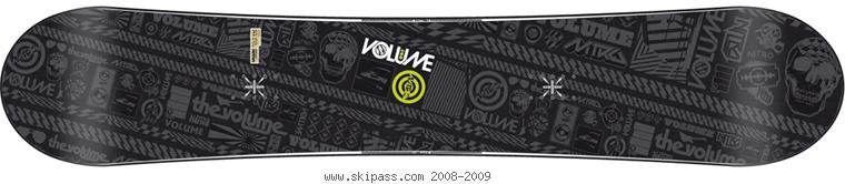 Nitro volume