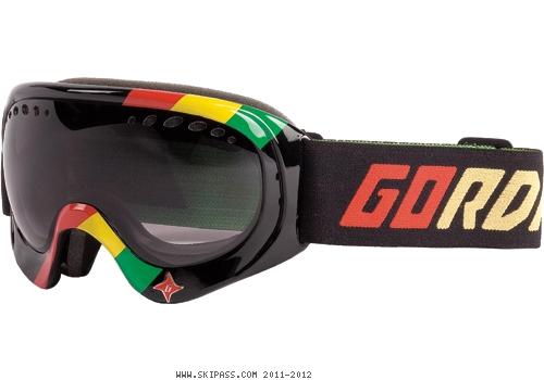 Gordini Triumph