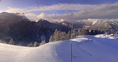 Un lundi neige et éclaircies (pour les opportunistes ?)