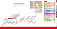 Arrêt de Bus Ligne 62-63 en direction du Grand Bornand