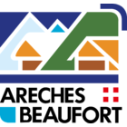 areches_backoffice